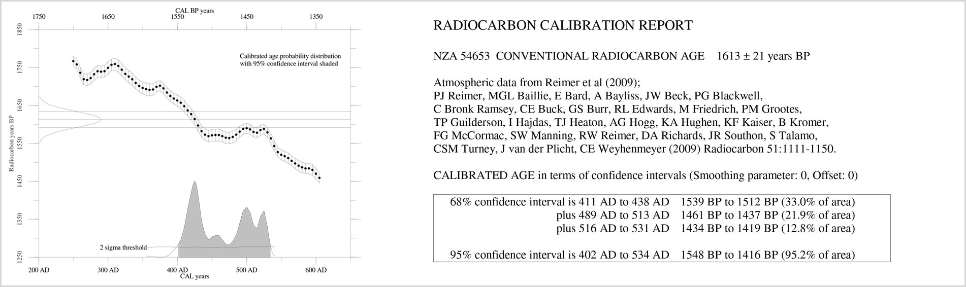 Advantages and disadvantages of radiocarbon dating